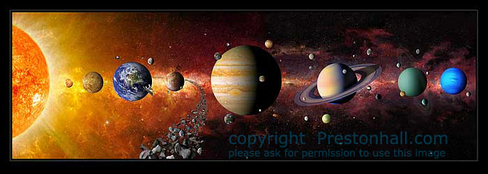 solar system poster earth space and northern lights photography